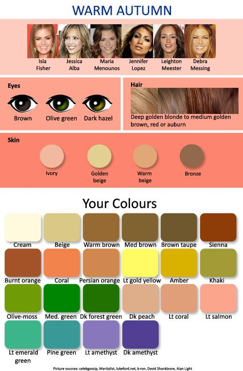 Color chart for women with a warm autumn skin tone